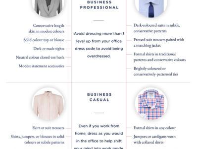 Navigating office dress codes